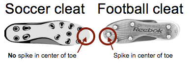 difference between soccer and baseball cleats